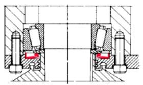 Vertikal-Frässpindel